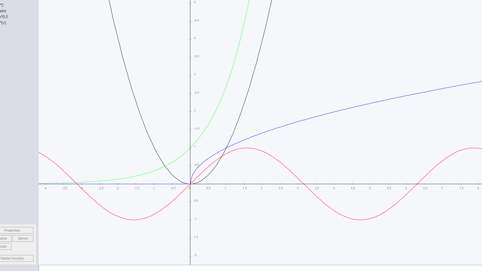 Drawing Math Functions